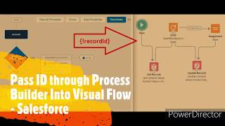 How to Pass the ID from Process Builder to Visual Flow || How to Update a Child from the Parent