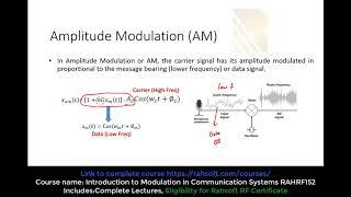 analog modulation amplitude modulation AM tutorial basic concept in communication systems