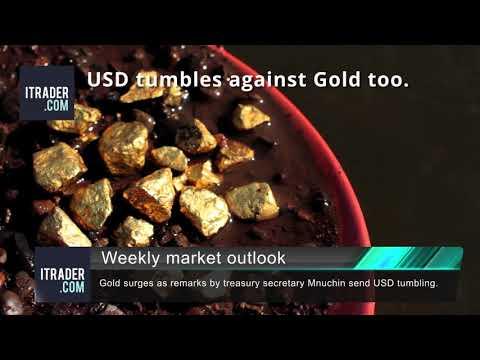 ITRADER.COM - Weekly financial news -28-01-18