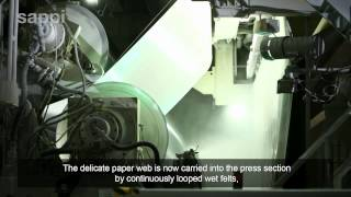 The Paper Making Process