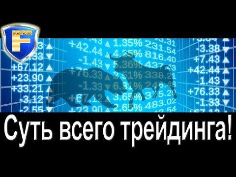 Независимый рейтинг брокеров по бинарным опционам
