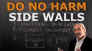 Do No Harm - Side Walls - Www.AcousticFields.com