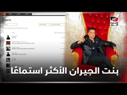 «بنت الجيران» الأكثر استماعًا في العالم.. حسن شاكوش يظهر في تغريدة الملياردير «أليون ماسك»
