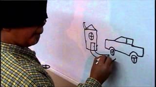 Demostración del Método V.E.O. en niños