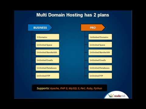 Webinar: Introducing Unlimited Domains Hosting - Part 1