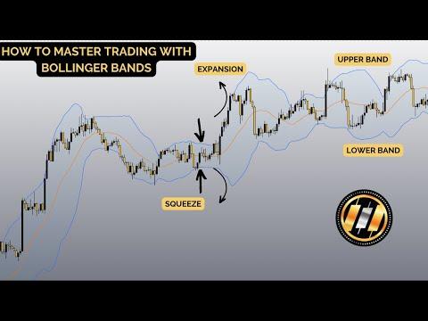 Technine analize pagrįsta prekybos sistema