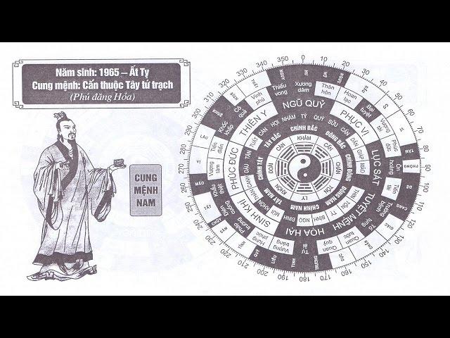 TỬ VI NAM SINH NĂM 1965 – ẤT TỴ CUNG MỆNH PHONG THỦY HỢP TUỔI GÌ?