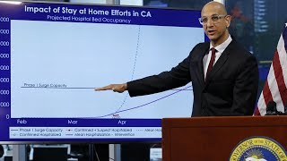 California Health Secretary To Give COVID-19 Amid Case Underreporting Issue