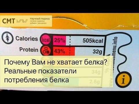 Доппельгерц витамины для диабетиков цена виа