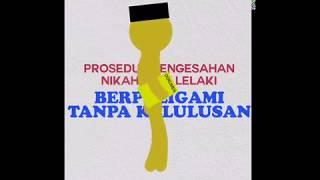 Grafik: Prosedur pengesahan nikah bagi lelaki berpoligami tanpa kelulusan | Kholo.pk