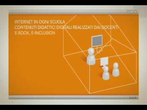 419b826f1ab Materiale didattico per LIM » Innovascuola