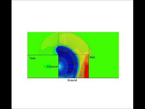 I det korte filmklippet ser du preliminære resultater fra en prototypsimulator vi har laget som regner i 2D både på CO2 og andre stoff. Filmen viser strømningshastighet (piler) og temperatur (blått er kaldt og rødt er varmt) av nesten ren CO2 som strømmer ut idet det oppstår en sprekk i en tank. Til å begynne med er det høyt trykk (10 MPa), og væske i tanken. Gassen utenfor er luftlignende og ved atmosfærisk trykk. Det er også plassert en vegg utenfor tanken. Fra videoen sees det at væsken i tanken fordamper og utvider seg idet den strømmer ut og blir veldig kald. Det at innholdet i tanken strømmer ut, fordamper og utvider seg skaper en trykkbølge. Fra videoen sees det også at den luftlignende gassen varmes kraftig opp idet denne trykkbølgen treffer veggen utenfor.