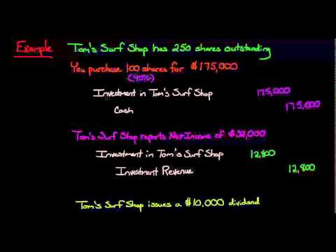 mp4 Investment Equity Method, download Investment Equity Method video klip Investment Equity Method