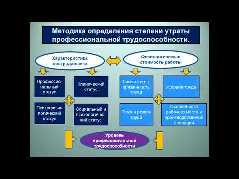 2015 Соколова определение степени утраты трудовое увечье