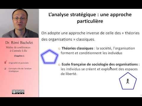 Vidéo Fondamentaux de l'analyse stratégique
