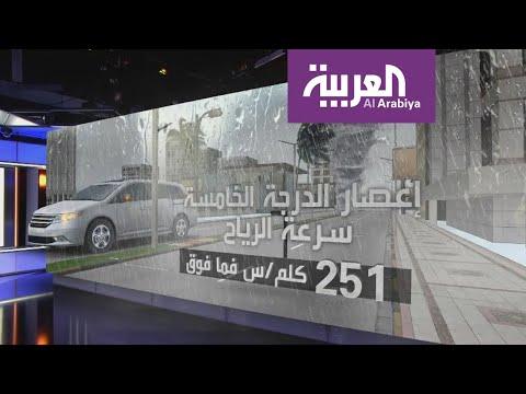 العرب اليوم - شاهد: هذا إعصار كيار الذي يزور المنطقة خلال يومين