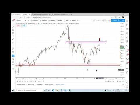 Lezioni di trading di opzioni