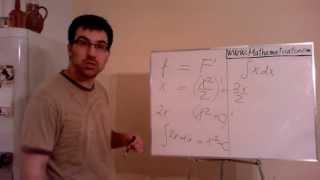 Integrály - Co to je primitivní funkce a k čemu je