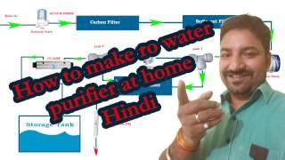 How to make RO +UV+UF+ TDS water purifier at home Hindi