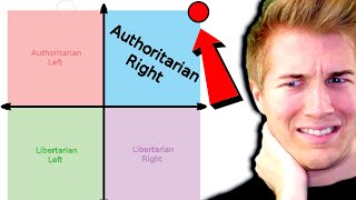 Trying to get the most EXTREME political compass results