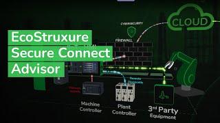 EcoStruxure Secure Connect Advisor