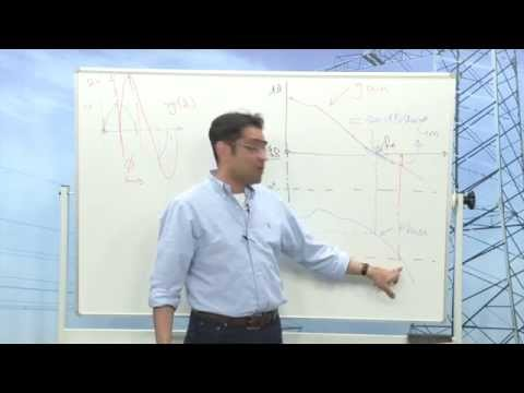 Foundations (Part 1.A) - Understanding Bode Plots and Stability of Power Supplies (1 of 2)