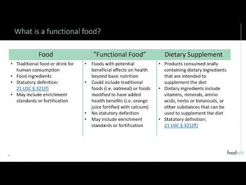 Regulatory Foundations for Functional Foods
