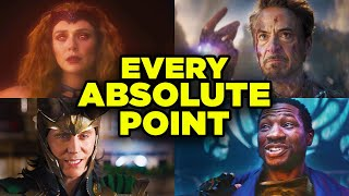 Marvel's WHAT IF: All The Absolute/Nexus Events EXPLAINED!