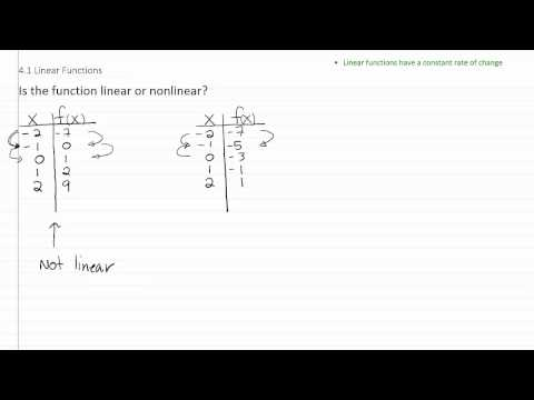 Linear Functions, Is It Linear p2