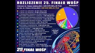 Jakub Zgierski o Owsiaku i WOŚP