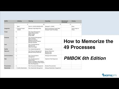How to Memorize the 49 Processes from the PMBOK 6th Edition ...