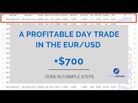 Trading online soldi virtuali