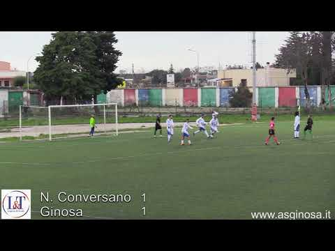 Preview video Norba CONVERSANO-GINOSA 1-1 Ginosa e Norba Conversano si dividono la posta in una gara equilibrata.