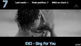 Korean Music Chart - Top 10 Singles (DECEMBER 9, 2015)