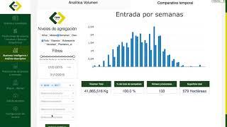 Raw Data AG video