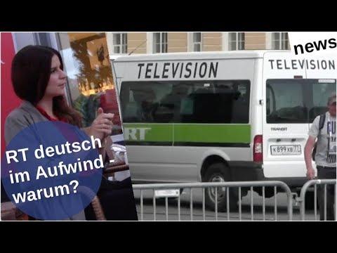 RT deutsch im Aufwind – warum? [Video]