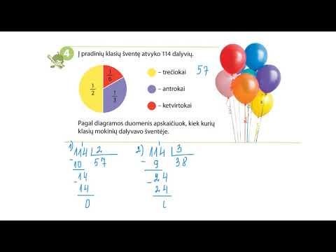 Dvejetainių parinkčių strategija pagal fibonačio lygius