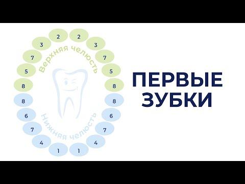 Dentinale гель для десен детский