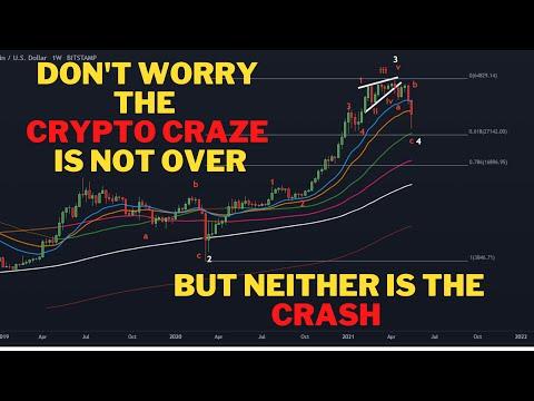 Kaip uždirbti pinigus bitcoin trading