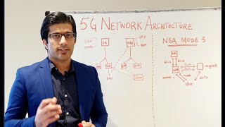 5G Training Lecture #3 : 5G Network Architecture and Non-Standalone mode deployment with LTE