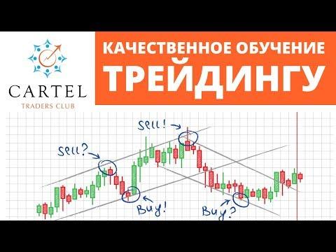 Стратегии с индикатором cci
