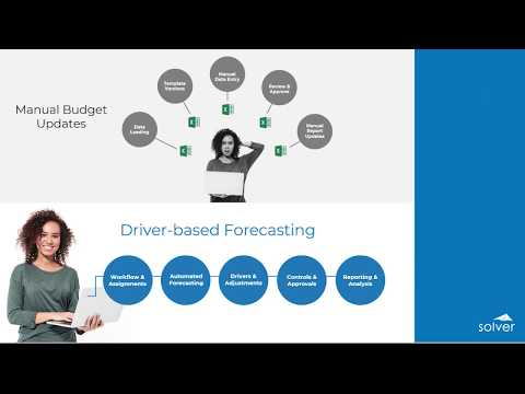 Driver-Based Forecasting