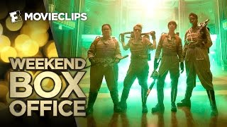 Weekend Box Office - July 15-17, 2016 - Studio Earnings Report