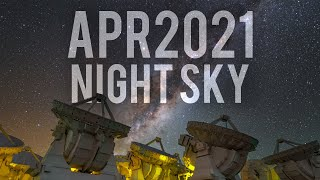 What's in the Night Sky April 2021 #WITNS