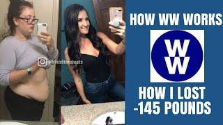 HOW WW WORKS (Weight Watchers)