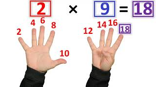 The Fastest Way to Learn Multiplication Facts