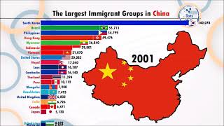 People that prefers to Live in China rather than their home country