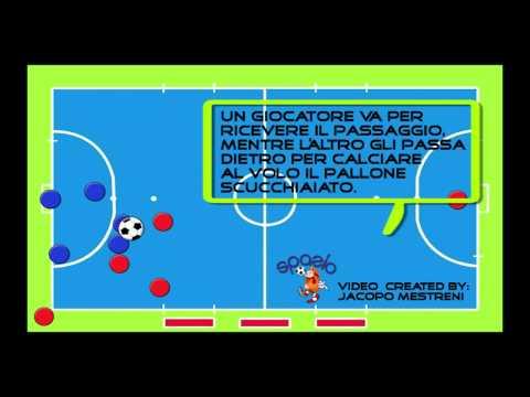 Preview video Schema calcio d´angolo.