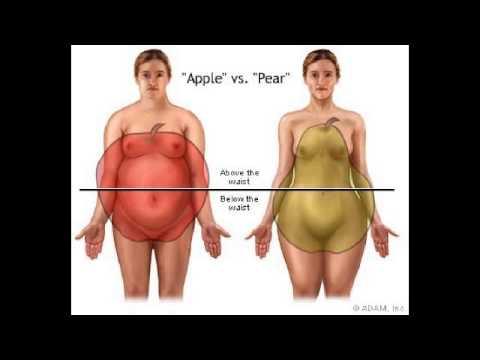 Makan berlebihan dan menurunkan berat badan