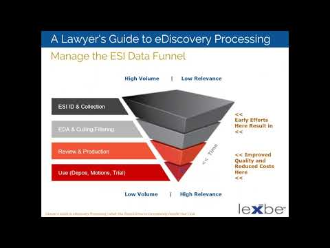 A Lawyer's Guide to eDiscovery Processing - YouTube